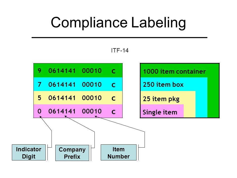 Compliance Labeling 9061414100010 c 1000 item container 7061414100010 c 250 item box 5061414100010 c 25 item pkg 0061414100010 c Single item Indicator Digit Company Prefix Item Number ITF-14