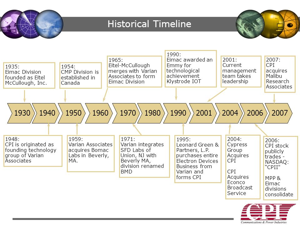Historical Timeline 195019601970198019401990200419302001 1935: Eimac Division founded as Eitel McCullough, Inc.