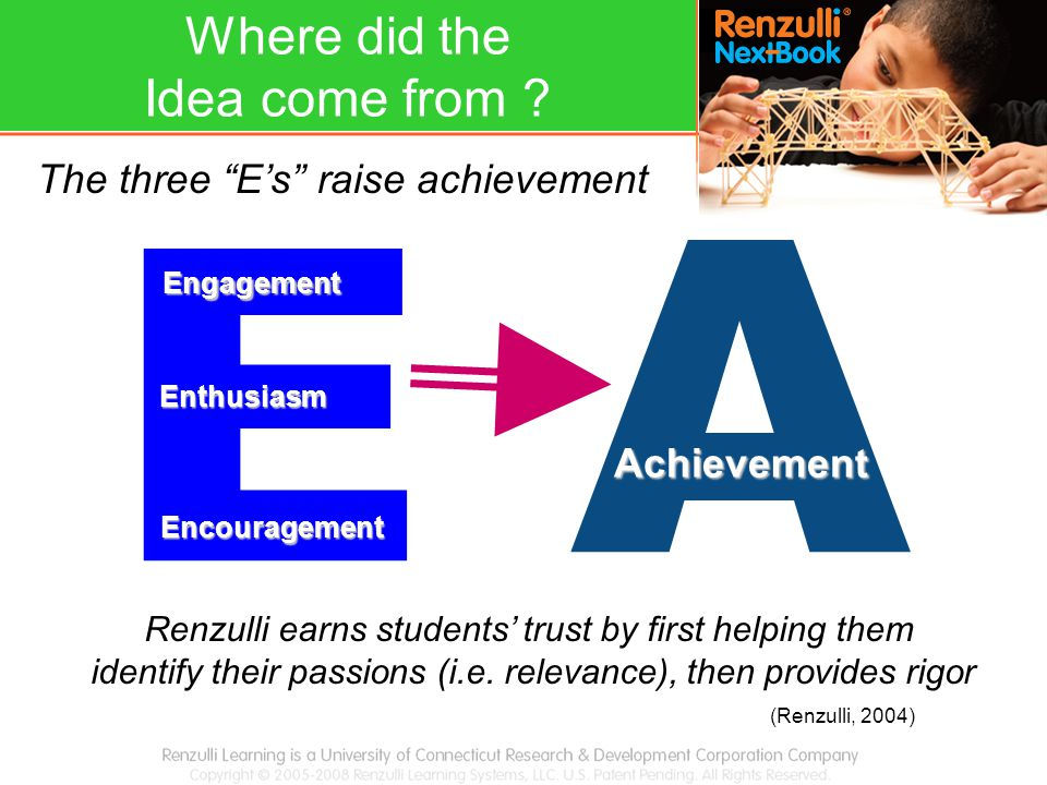 E (Renzulli, 2004) A Engagement Encouragement Enthusiasm Achievement Renzulli earns students' trust by first helping them identify their passions (i.e.