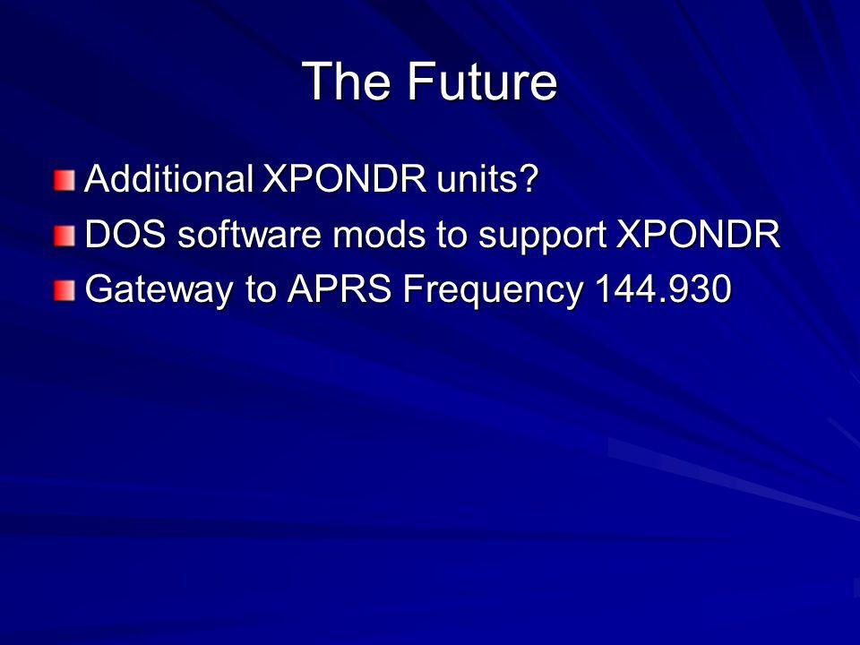 The Future Additional XPONDR units.