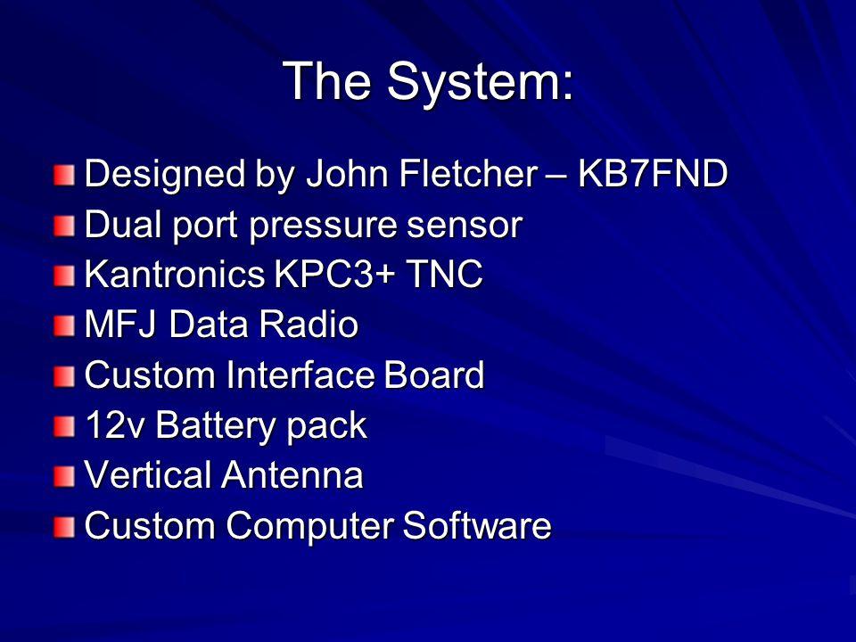 The System: Designed by John Fletcher – KB7FND Dual port pressure sensor Kantronics KPC3+ TNC MFJ Data Radio Custom Interface Board 12v Battery pack Vertical Antenna Custom Computer Software