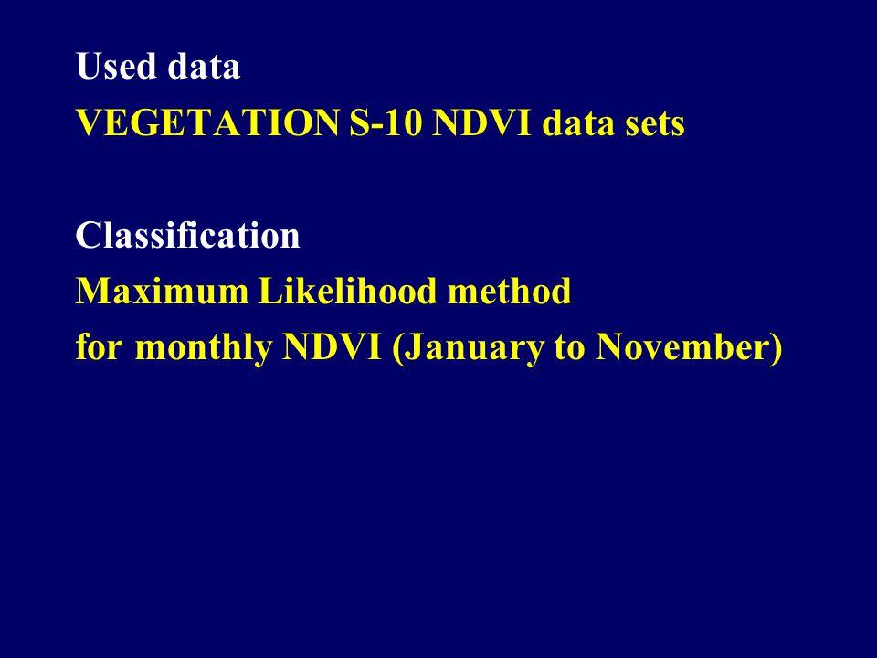 Used data VEGETATION S-10 NDVI data sets Classification Maximum Likelihood method for monthly NDVI (January to November)