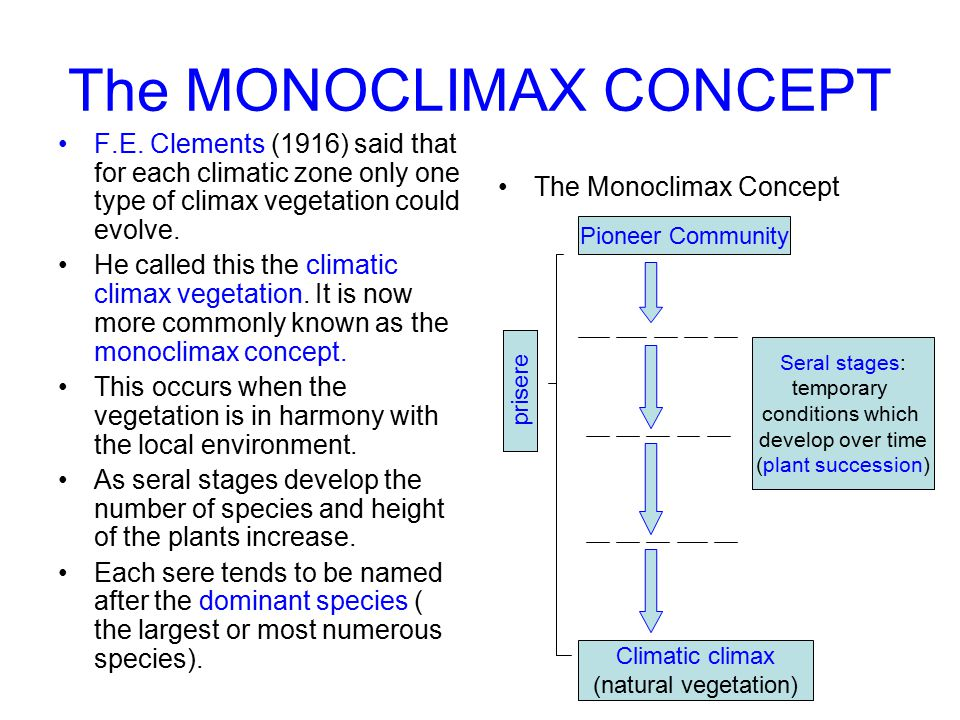 The MONOCLIMAX CONCEPT F.E. Clements (1916) said that for each climatic zone only one type of climax vegetation could evolve. He called this the clima