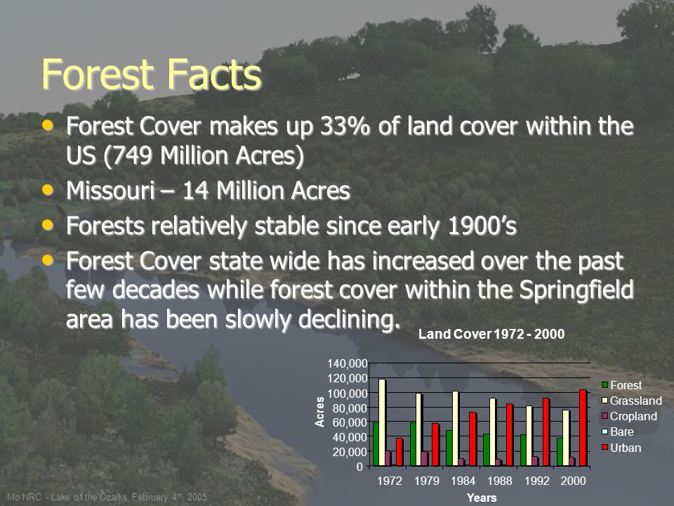 Mo NRC - Lake of the Ozarks February 4 th, 2005 Forest Facts Forest Cover makes up 33% of land cover within the US (749 Million Acres) Forest Cover makes up 33% of land cover within the US (749 Million Acres) Missouri – 14 Million Acres Missouri – 14 Million Acres Forests relatively stable since early 1900's Forests relatively stable since early 1900's Forest Cover state wide has increased over the past few decades while forest cover within the Springfield area has been slowly declining.