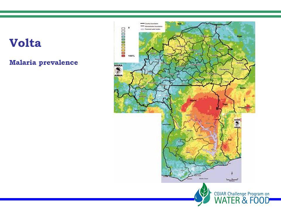 Volta Malaria prevalence 0 100%