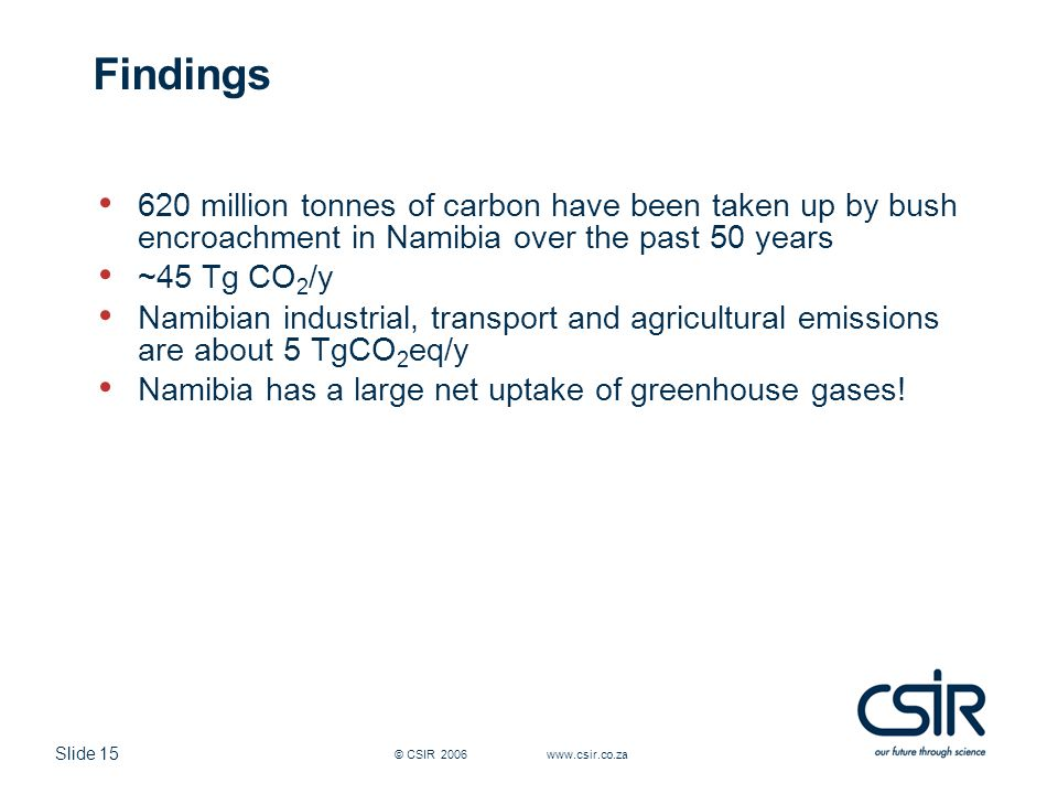 Slide 15 © CSIR 2006 www.csir.co.za Findings 620 million tonnes of carbon have been taken up by bush encroachment in Namibia over the past 50 years ~45 Tg CO 2 /y Namibian industrial, transport and agricultural emissions are about 5 TgCO 2 eq/y Namibia has a large net uptake of greenhouse gases!