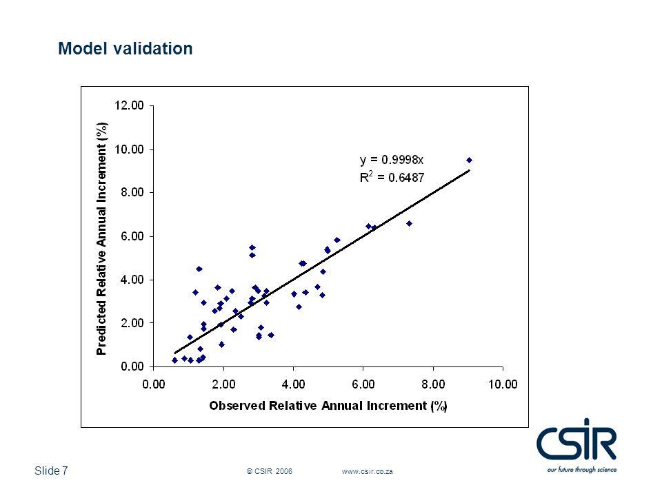 Slide 7 © CSIR 2006 www.csir.co.za Model validation