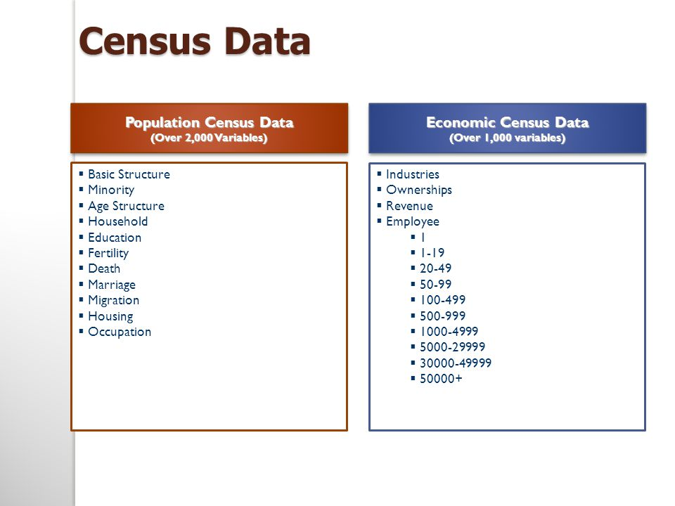 Census Data Population Census Data (Over 2,000 Variables) Population Census Data (Over 2,000 Variables)  Basic Structure  Minority  Age Structure  Household  Education  Fertility  Death  Marriage  Migration  Housing  Occupation Economic Census Data (Over 1,000 variables) Economic Census Data (Over 1,000 variables)  Industries  Ownerships  Revenue  Employee  1  1-19  20-49  50-99  100-499  500-999  1000-4999  5000-29999  30000-49999  50000+