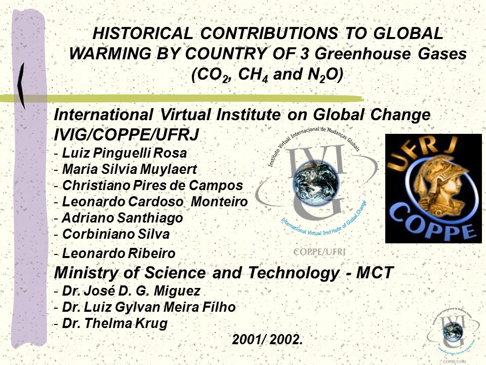 HISTORICAL CONTRIBUTIONS TO GLOBAL WARMING BY COUNTRY OF 3 Greenhouse Gases (CO 2, CH 4 and N 2 O) International Virtual Institute on Global Change IV
