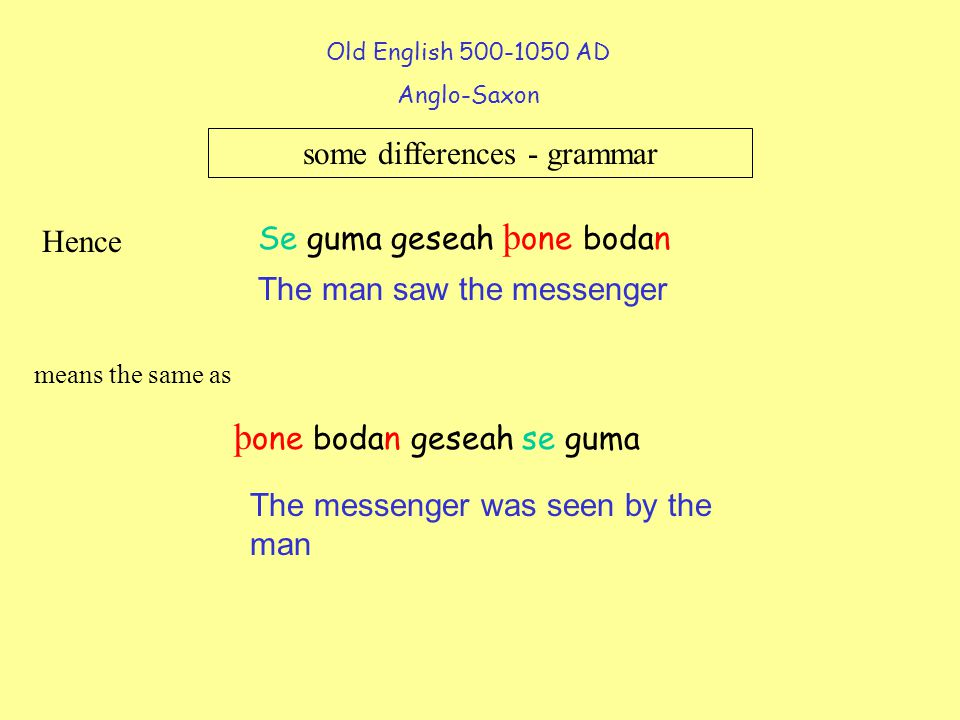 Old English 500-1050 AD Anglo-Saxon some differences - grammar The man saw the messenger Se guma geseah þ one bodan The messenger was seen by the man þ one bodan geseah se guma Hence means the same as