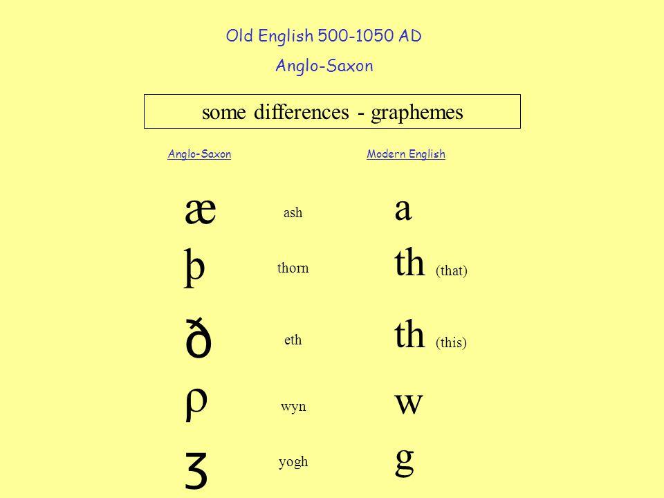 Old English 500-1050 AD Anglo-Saxon Anglo-SaxonModern English some differences - graphemes æ a þ th (that) thorn ash eth th (this) ρ ð wyn w ʒ yogh g