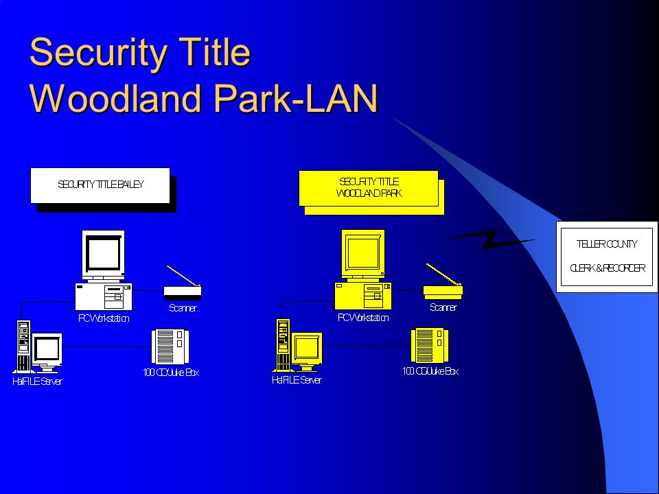 Security Title Woodland Park-LAN