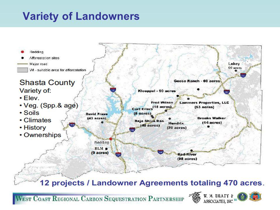 Variety of Landowners