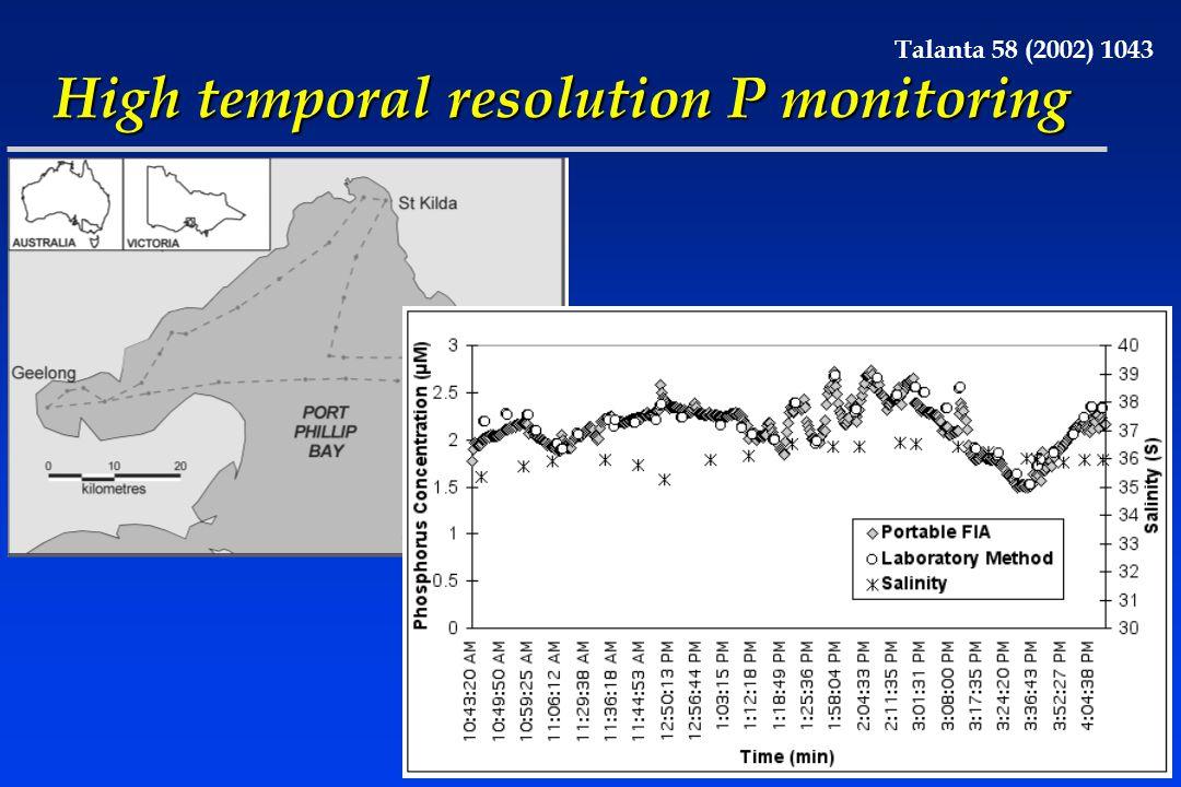 High temporal resolution P monitoring Talanta 58 (2002) 1043