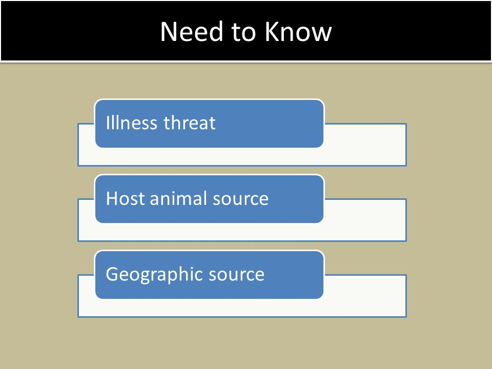 Illness threatHost animal sourceGeographic source Need to Know