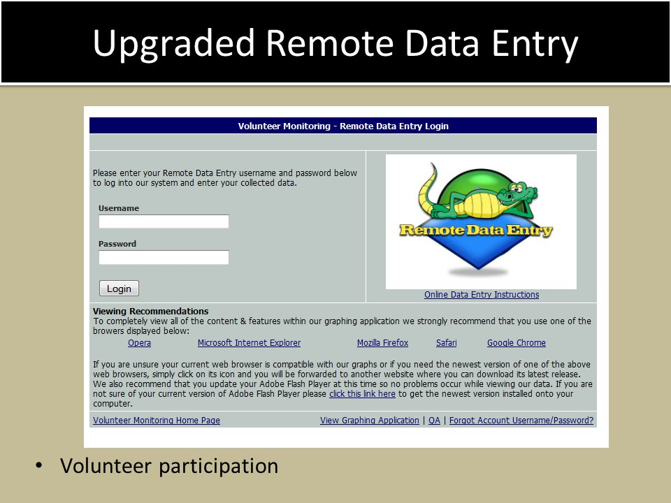 Upgraded Remote Data Entry Volunteer participation