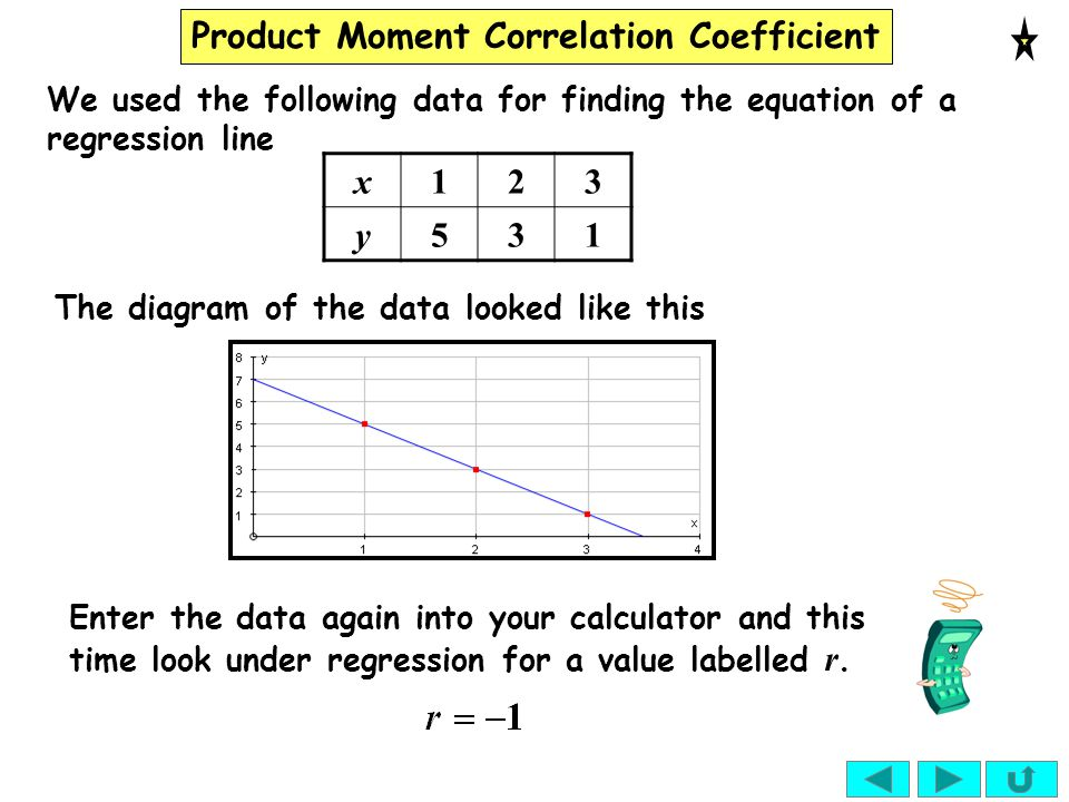 Product Moment Correlation Coefficient We used the following data for finding the equation of a regression line x123 y531 Enter the data again into yo