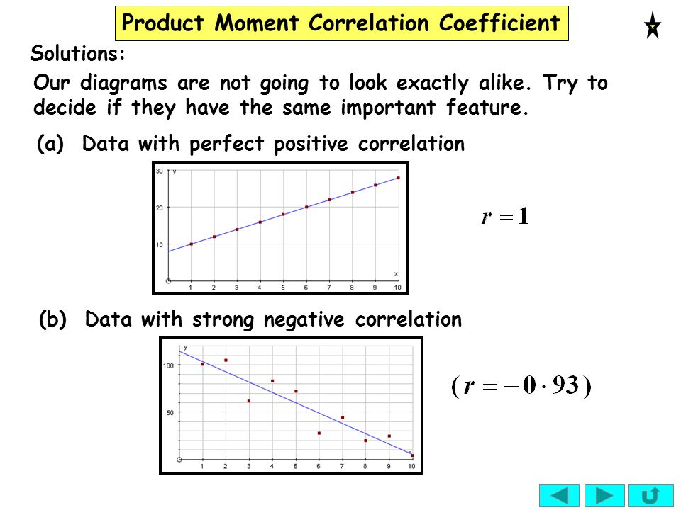Product Moment Correlation Coefficient Solutions: Our diagrams are not going to look exactly alike. Try to decide if they have the same important feat