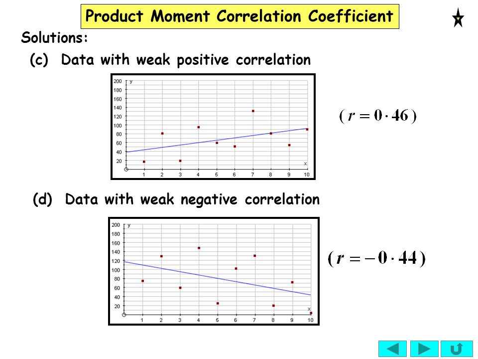Product Moment Correlation Coefficient Solutions: (c) Data with weak positive correlation (d) Data with weak negative correlation
