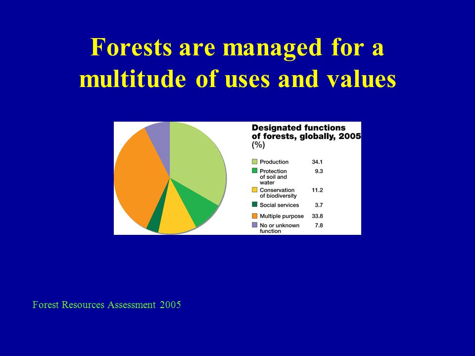 Forests are managed for a multitude of uses and values Forest Resources Assessment 2005