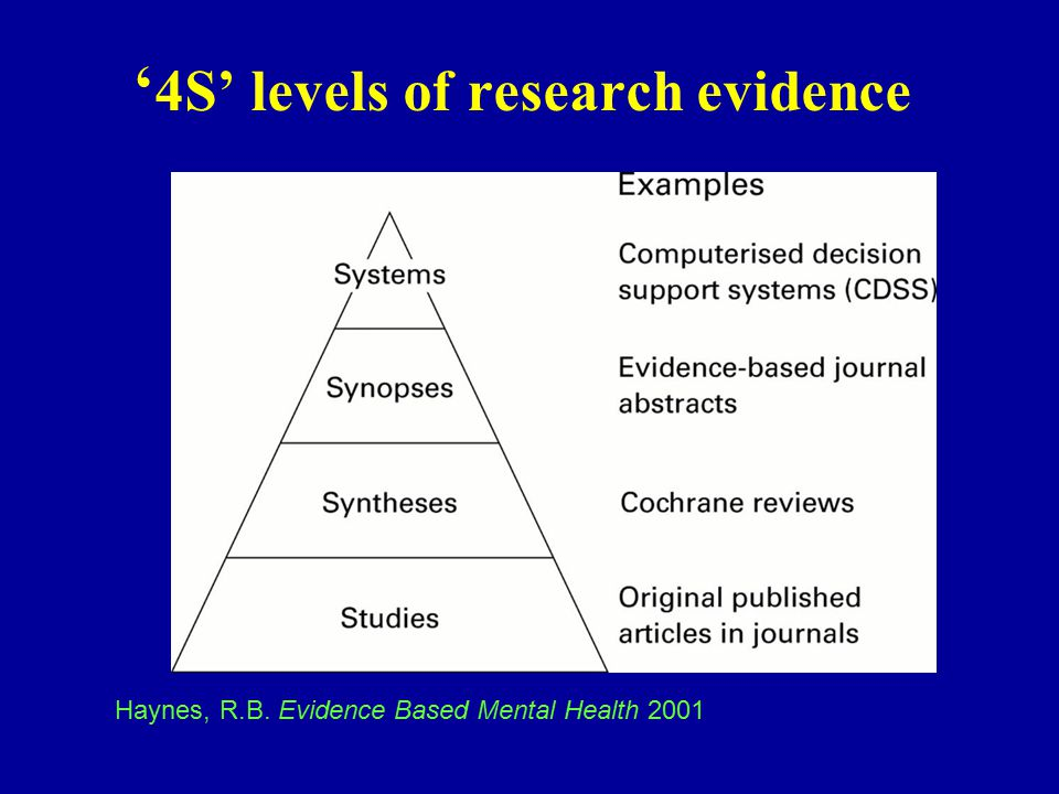 ' 4S' levels of research evidence Haynes, R.B. Evidence Based Mental Health 2001