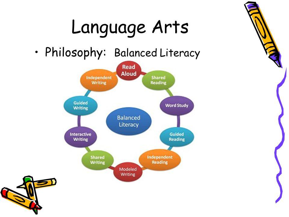 Language Arts Philosophy: Balanced Literacy
