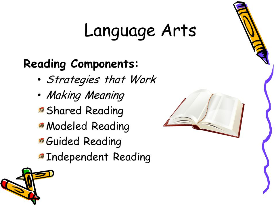 Language Arts Reading Components: Strategies that Work Making Meaning Shared Reading Modeled Reading Guided Reading Independent Reading