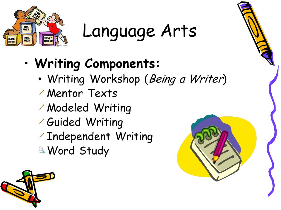 Language Arts Writing Components: Writing Workshop (Being a Writer) Mentor Texts Modeled Writing Guided Writing Independent Writing Word Study