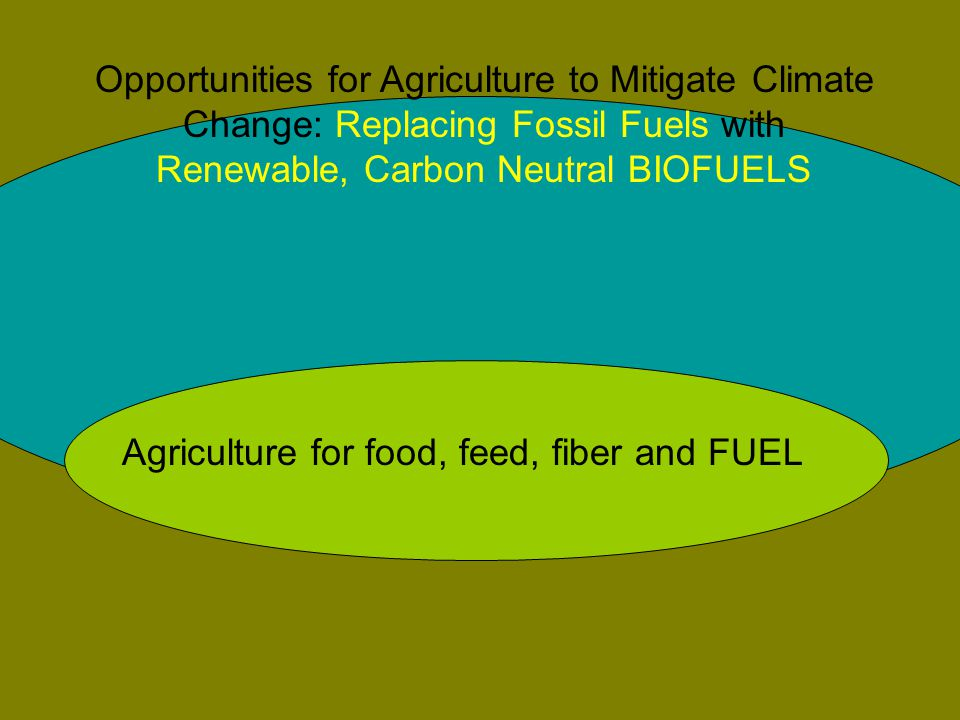 Opportunities for Agriculture to Mitigate Climate Change: Replacing Fossil Fuels with Renewable, Carbon Neutral BIOFUELS Agriculture for food, feed, fiber and FUEL