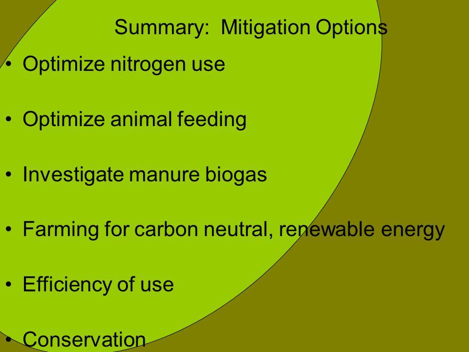 Summary: Mitigation Options Optimize nitrogen use Optimize animal feeding Investigate manure biogas Farming for carbon neutral, renewable energy Efficiency of use Conservation