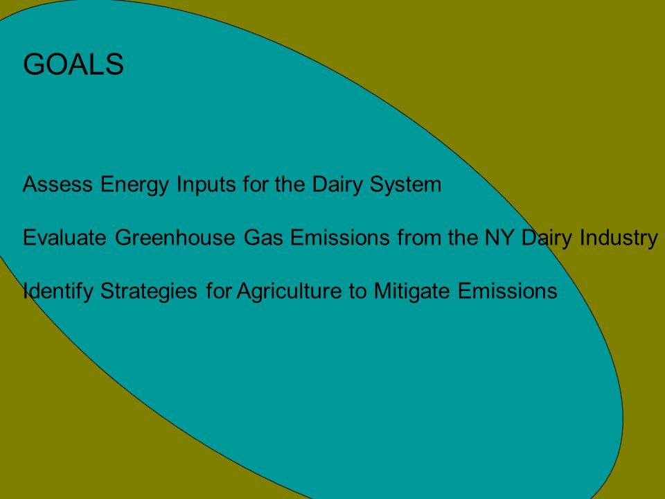 GOALS Assess Energy Inputs for the Dairy System Evaluate Greenhouse Gas Emissions from the NY Dairy Industry Identify Strategies for Agriculture to Mitigate Emissions