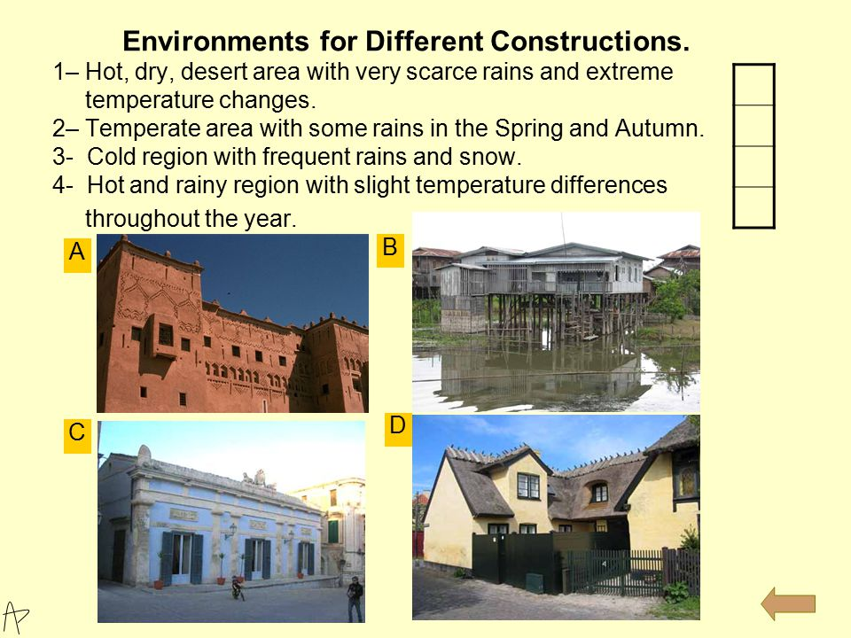 Environments for Different Constructions. 1– Hot, dry, desert area with very scarce rains and extreme temperature changes. 2– Temperate area with some