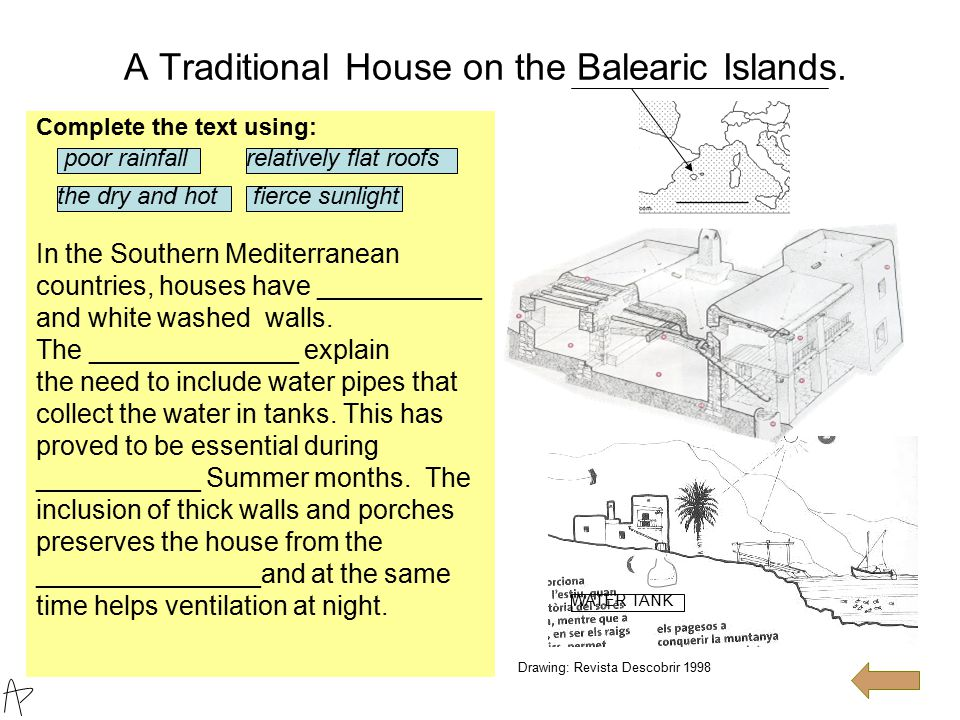 A Traditional House on the Balearic Islands. Complete the text using: In the Southern Mediterranean countries, houses have ___________ and white washe