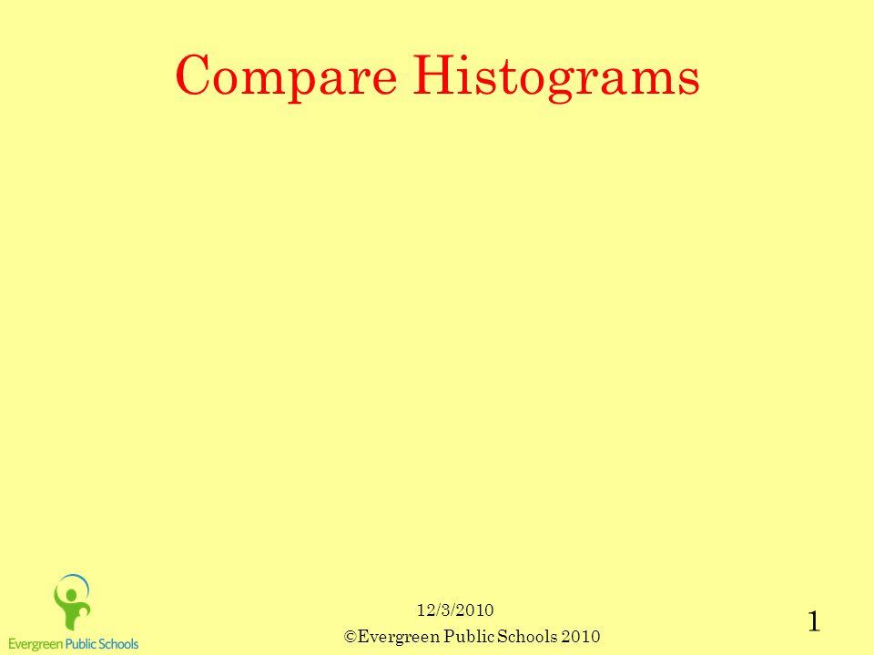 12/3/2010 ©Evergreen Public Schools 2010 1 Compare Histograms