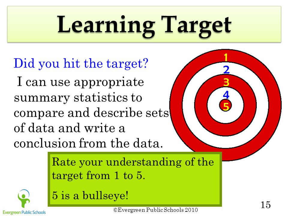 ©Evergreen Public Schools 2010 15 5 3 1 2 4 Learning Target Did you hit the target? I can use appropriate summary statistics to compare and describe s