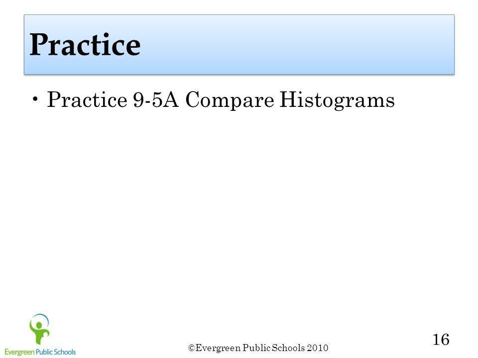 ©Evergreen Public Schools 2010 16 Practice Practice 9-5A Compare Histograms
