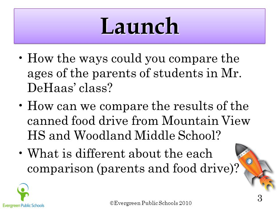©Evergreen Public Schools 2010 14 Debrief What can you look for when you compare two histograms?