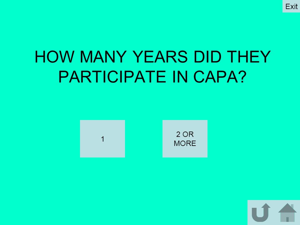 HOW MANY YEARS DID THEY PARTICIPATE IN CAPA? 1 2 OR MORE Exit