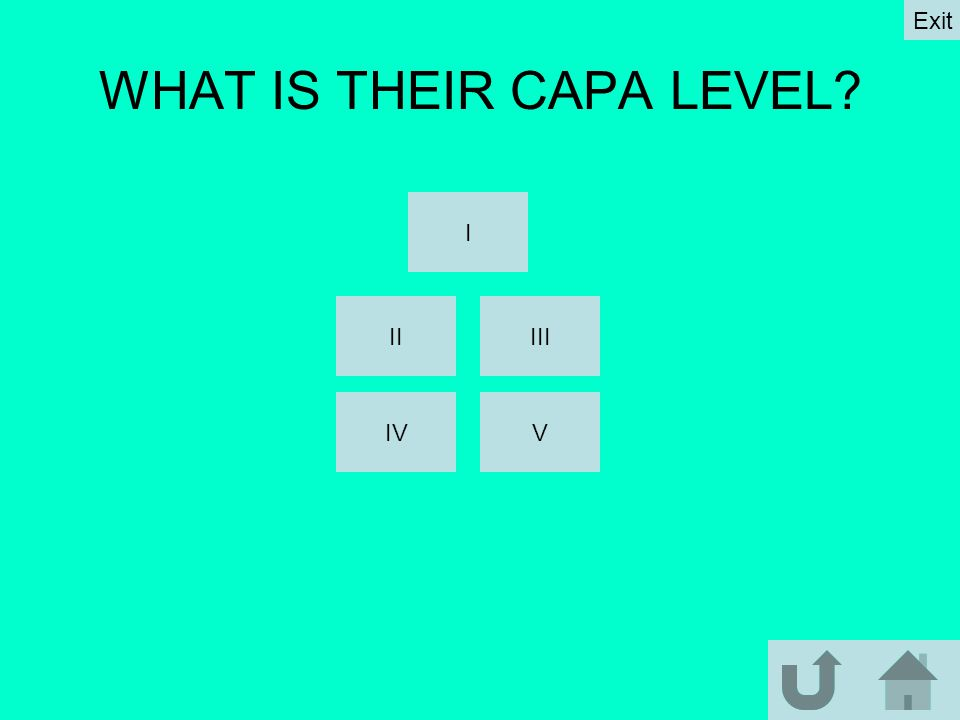 WHAT IS THEIR CAPA LEVEL? I II IV III V Exit