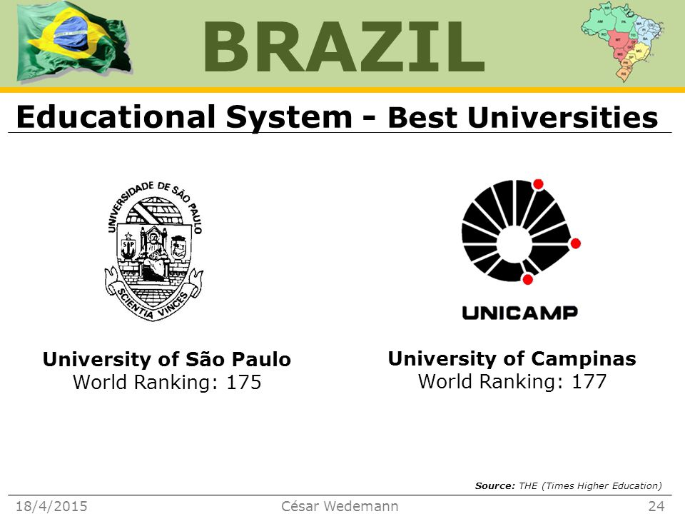 BRAZIL Educational System - Best Universities 18/4/2015César Wedemann24 University of São Paulo World Ranking: 175 University of Campinas World Ranking: 177 Source: THE (Times Higher Education)