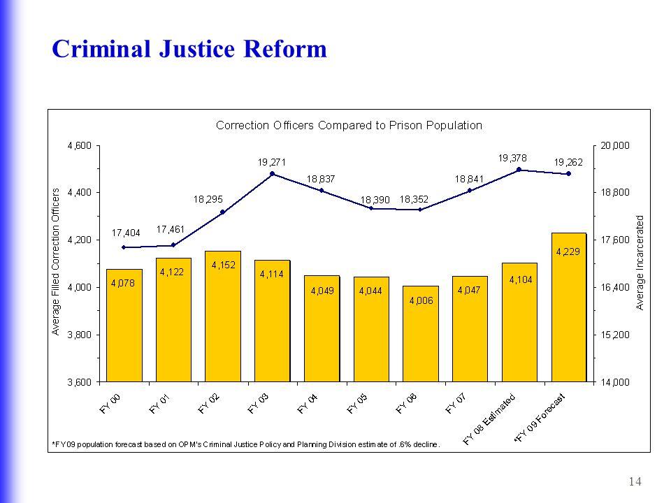 14 Criminal Justice Reform