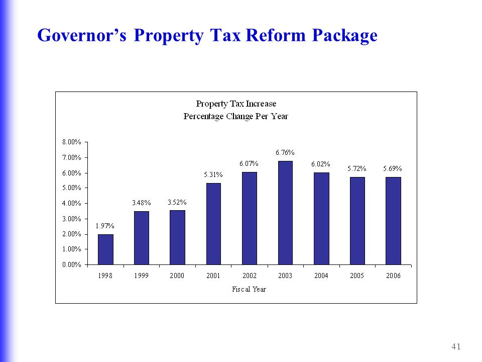 41 Governor's Property Tax Reform Package