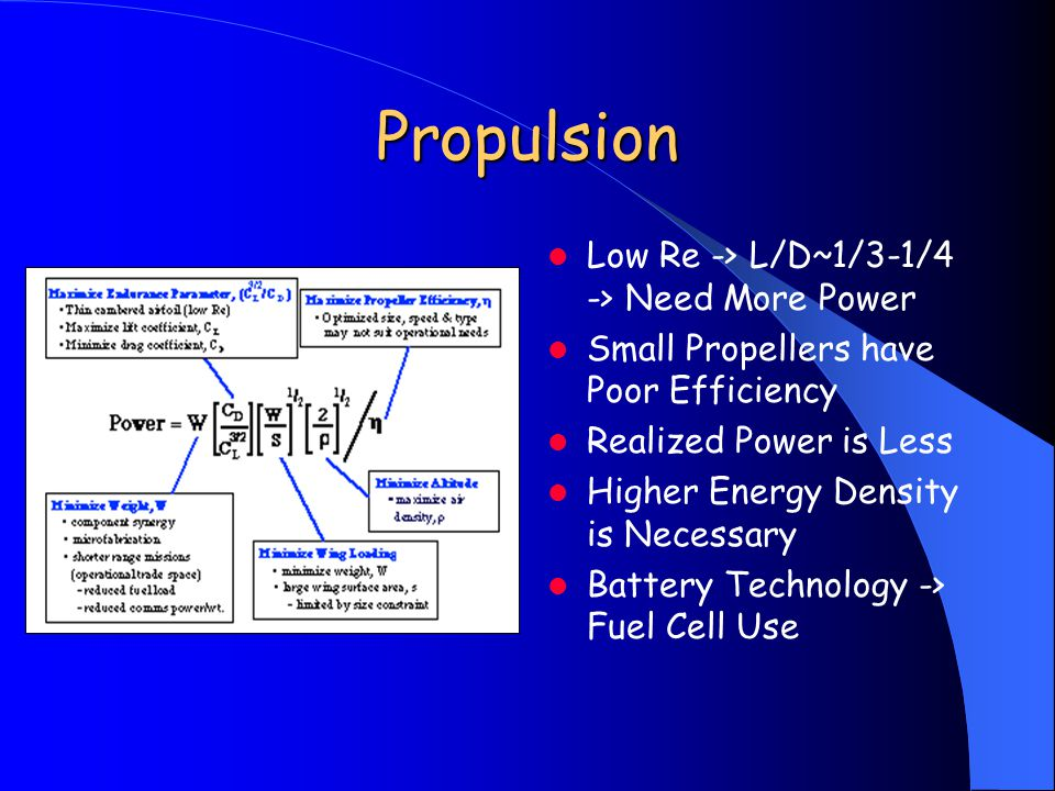 Propulsion Low Re -> L/D~1/3-1/4 -> Need More Power Small Propellers have Poor Efficiency Realized Power is Less Higher Energy Density is Necessary Ba