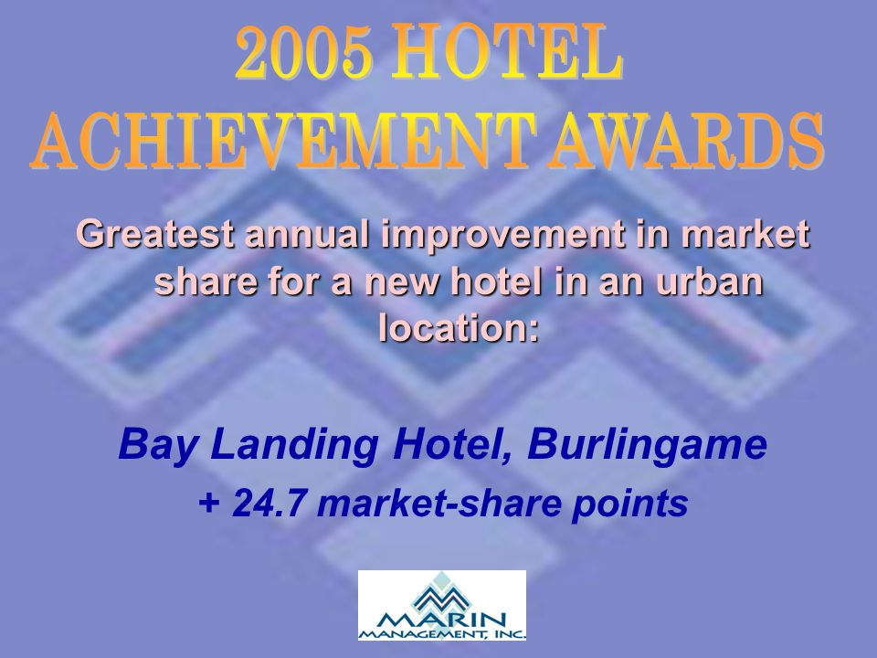 Greatest annual improvement in market share for a new hotel in an urban location: Bay Landing Hotel, Burlingame + 24.7 market-share points