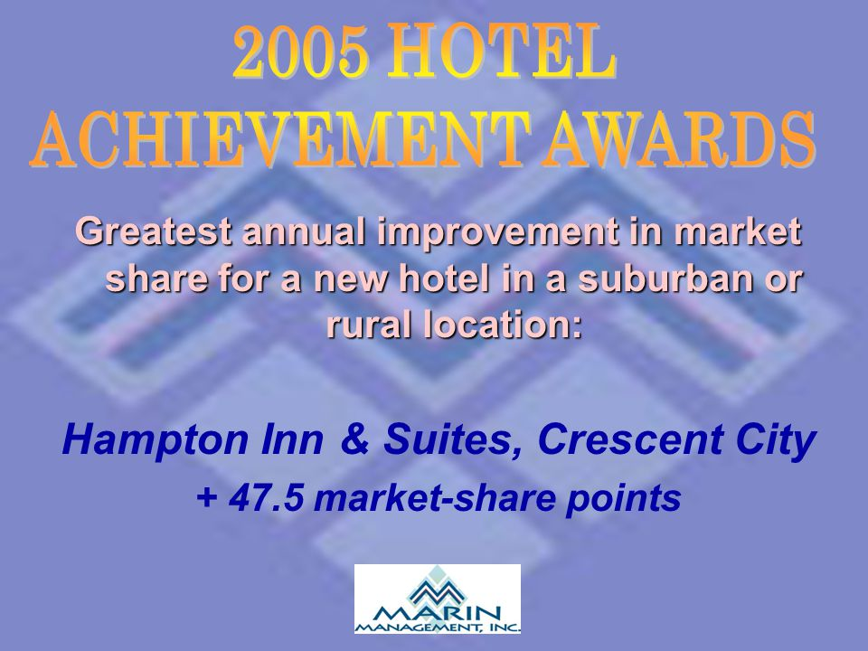 Greatest annual improvement in market share for a new hotel in a suburban or rural location: Hampton Inn & Suites, Crescent City + 47.5 market-share p