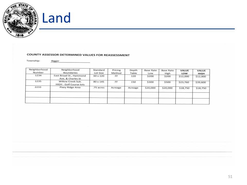 Land 51