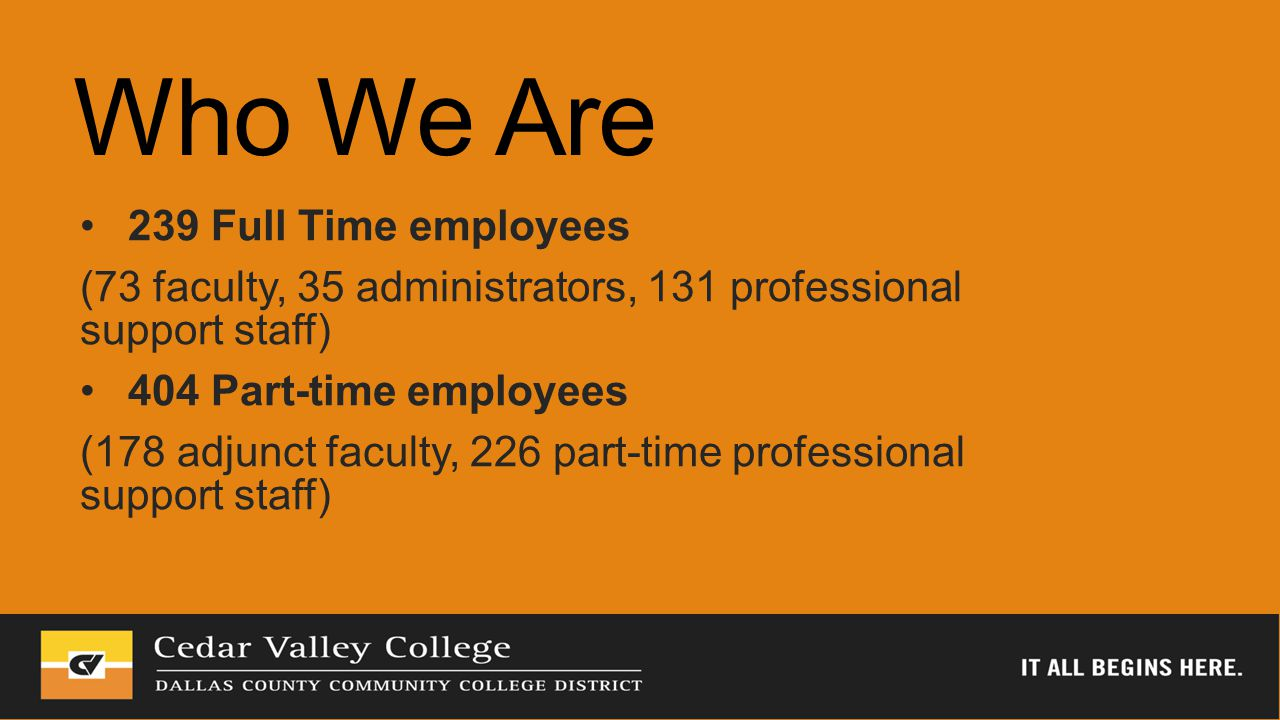 Who We Are 239 Full Time employees (73 faculty, 35 administrators, 131 professional support staff) 404 Part-time employees (178 adjunct faculty, 226 part-time professional support staff)