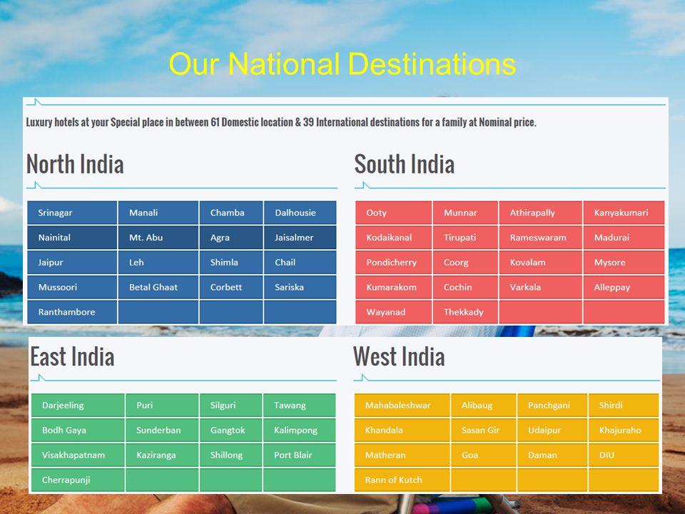 Our National Destinations