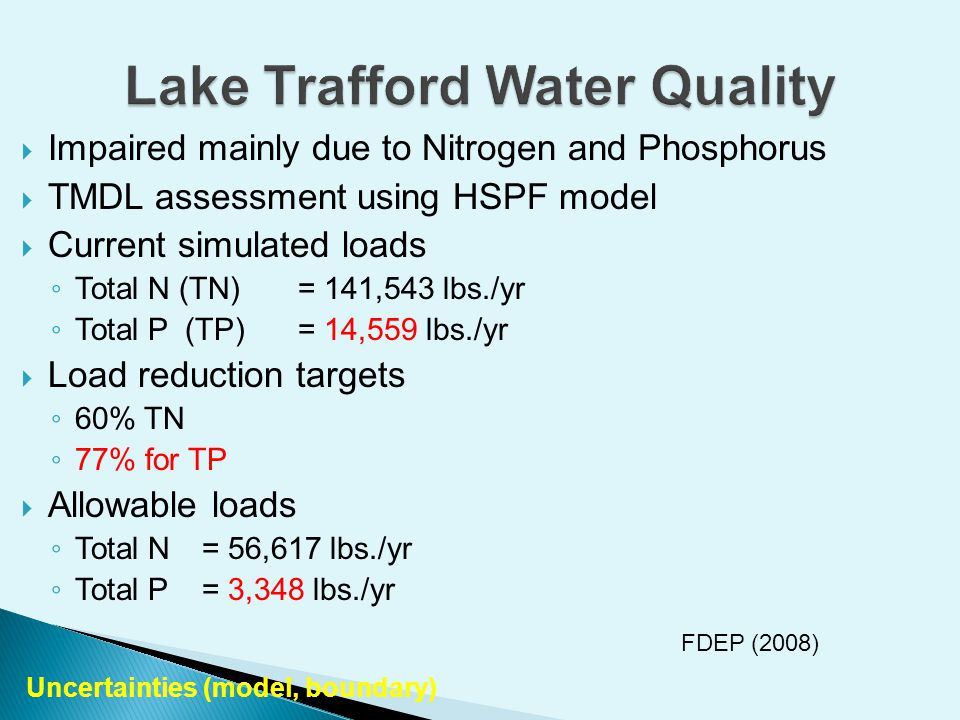  Impaired mainly due to Nitrogen and Phosphorus  TMDL assessment using HSPF model  Current simulated loads ◦ Total N (TN) = 141,543 lbs./yr ◦ Total P (TP)= 14,559 lbs./yr  Load reduction targets ◦ 60% TN ◦ 77% for TP  Allowable loads ◦ Total N = 56,617 lbs./yr ◦ Total P= 3,348 lbs./yr FDEP (2008) Uncertainties (model, boundary)