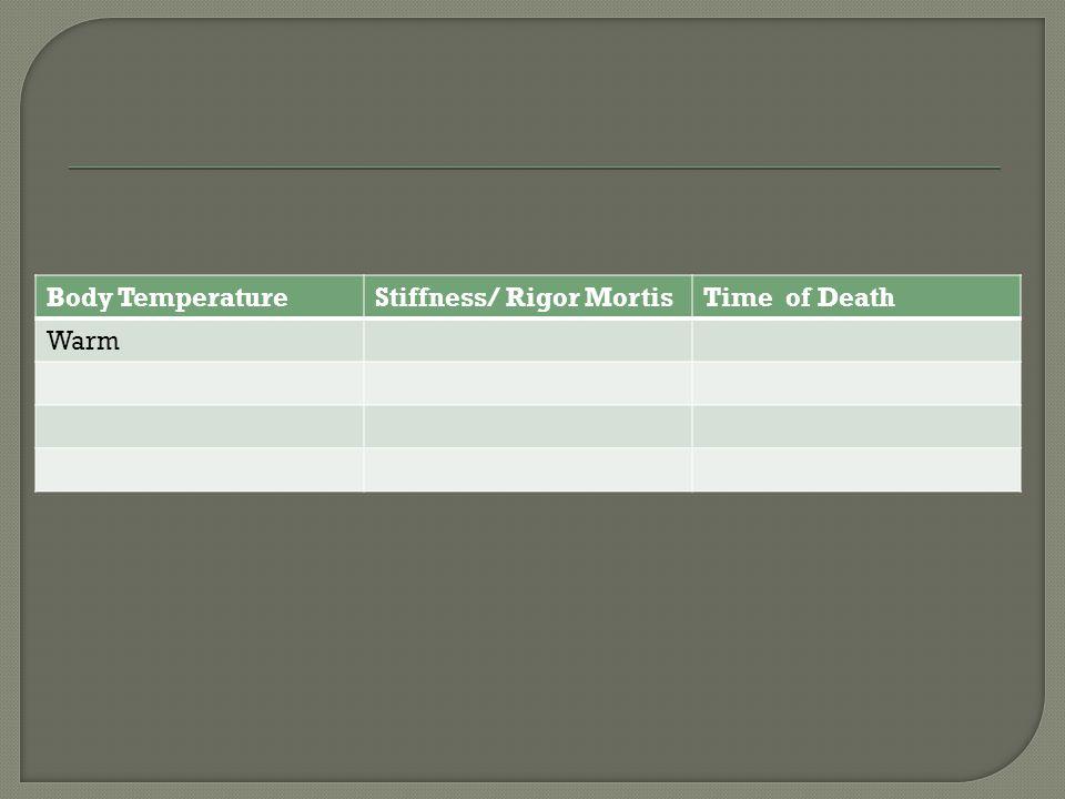 Body TemperatureStiffness/ Rigor MortisTime of Death Warm
